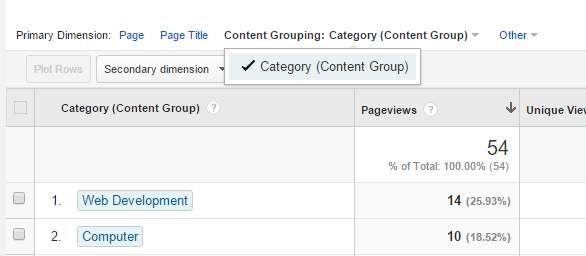 analytics-content-grouping